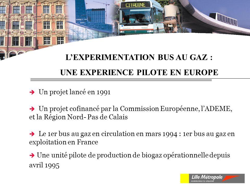 Un projet lancé en 1991 Un projet cofinancé par la Commission Européenne, lADEME, et la Région Nord- Pas de Calais Le 1er bus au gaz en circulation en mars 1994 : 1er bus au gaz en exploitation en France Une unité pilote de production de biogaz opérationnelle depuis avril 1995 LEXPERIMENTATION BUS AU GAZ : UNE EXPERIENCE PILOTE EN EUROPE