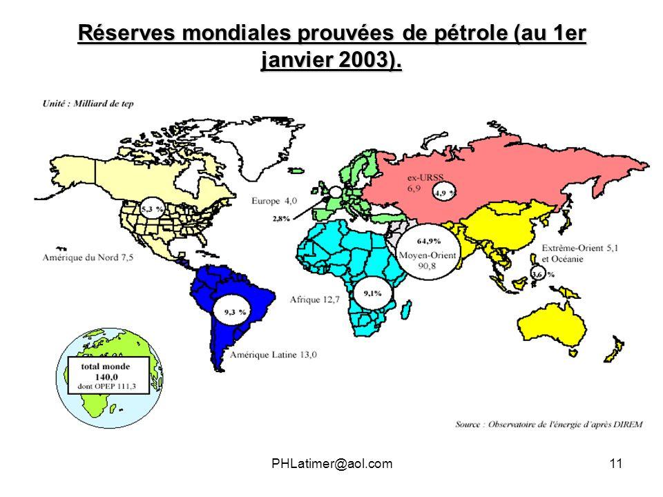 PHLatimer@aol.com11 Réserves mondiales prouvées de pétrole (au 1er janvier 2003).