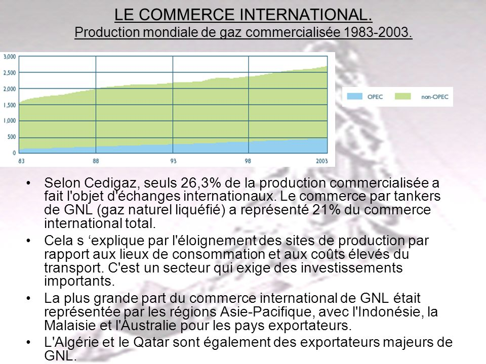 PHLatimer@aol.com15 LE COMMERCE INTERNATIONAL.Production mondiale de gaz commercialisée 1983-2003.