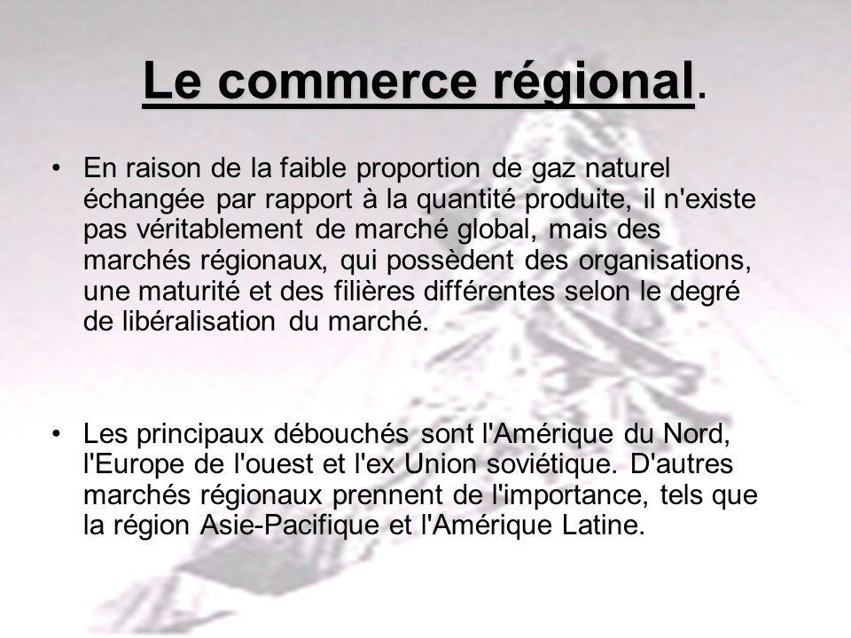 PHLatimer@aol.com16 Le commerce régional Le commerce régional. En raison de la faible proportion de gaz naturel échangée par rapport à la quantité pro