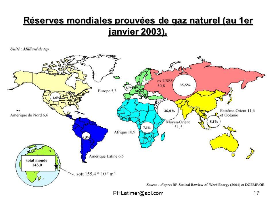 PHLatimer@aol.com17 Réserves mondiales prouvées de gaz naturel (au 1er janvier 2003).