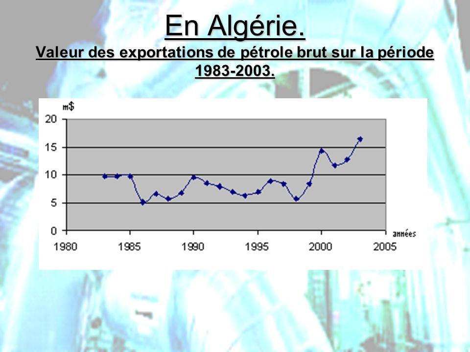 PHLatimer@aol.com22 En Algérie. Valeur des exportations de pétrole brut sur la période 1983-2003.