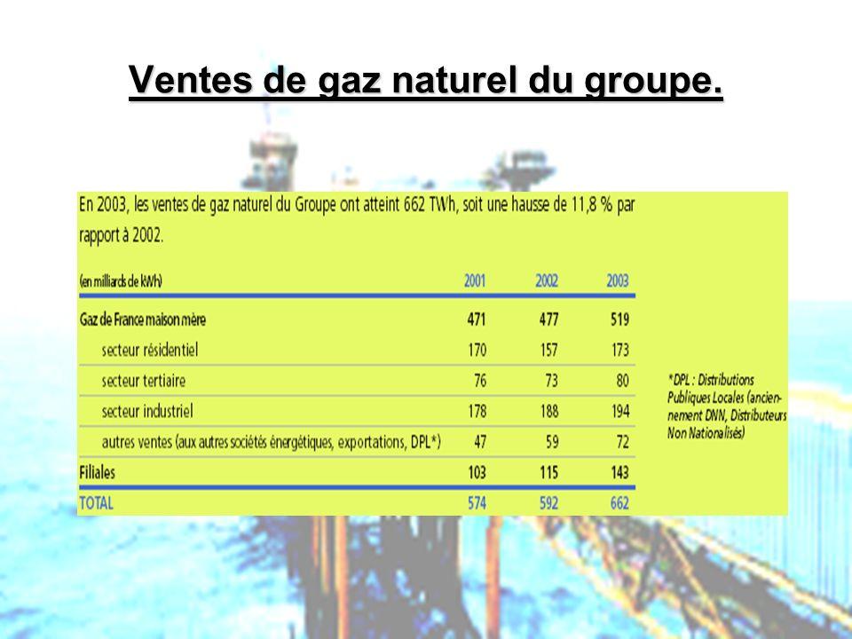 PHLatimer@aol.com49 Ventes de gaz naturel du groupe.