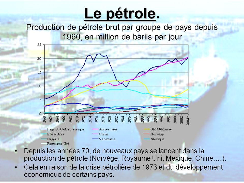 PHLatimer@aol.com5 Le pétrole Le pétrole. Production de pétrole brut par groupe de pays depuis 1960, en million de barils par jour Depuis les années 7