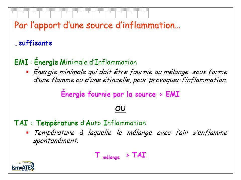 Par lapport dune source dinflammation… …suffisante Une source dinflammation pouvant engendrer une explosion peut être une source dénergie suffisamment importante ou une température suffisamment élevée.
