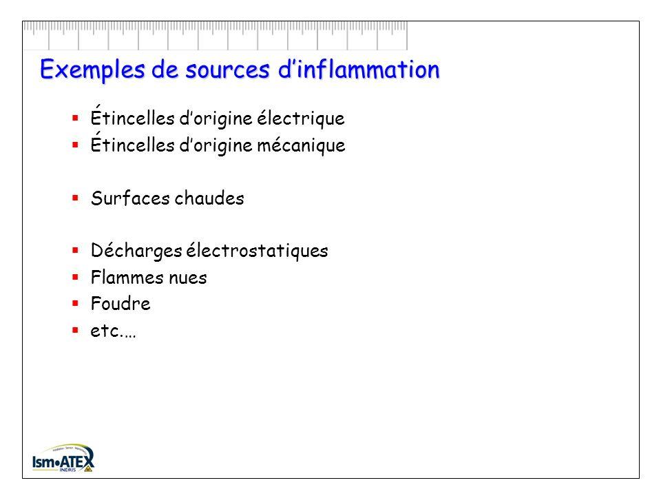 Quelques valeurs de TAI (poussières) MATIERE Températures d inflammation nuage couche Aluminium520410 Amidon350345 Céréales520300 Charbon600250 Farine de bois490340 Lait en poudre610340 Poudre époxy510Fusion polyéthylène440Fusion Sucre490490