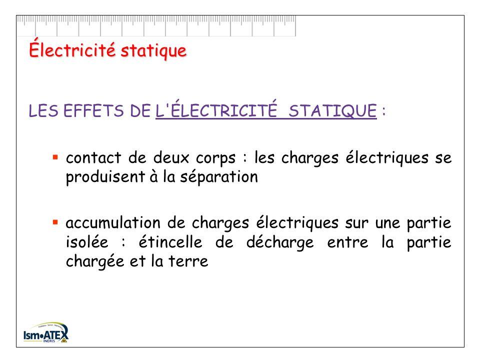 Exemples de sources dinflammation Étincelles dorigine électrique Étincelles dorigine mécanique Surfaces chaudes Décharges électrostatiques Flammes nue