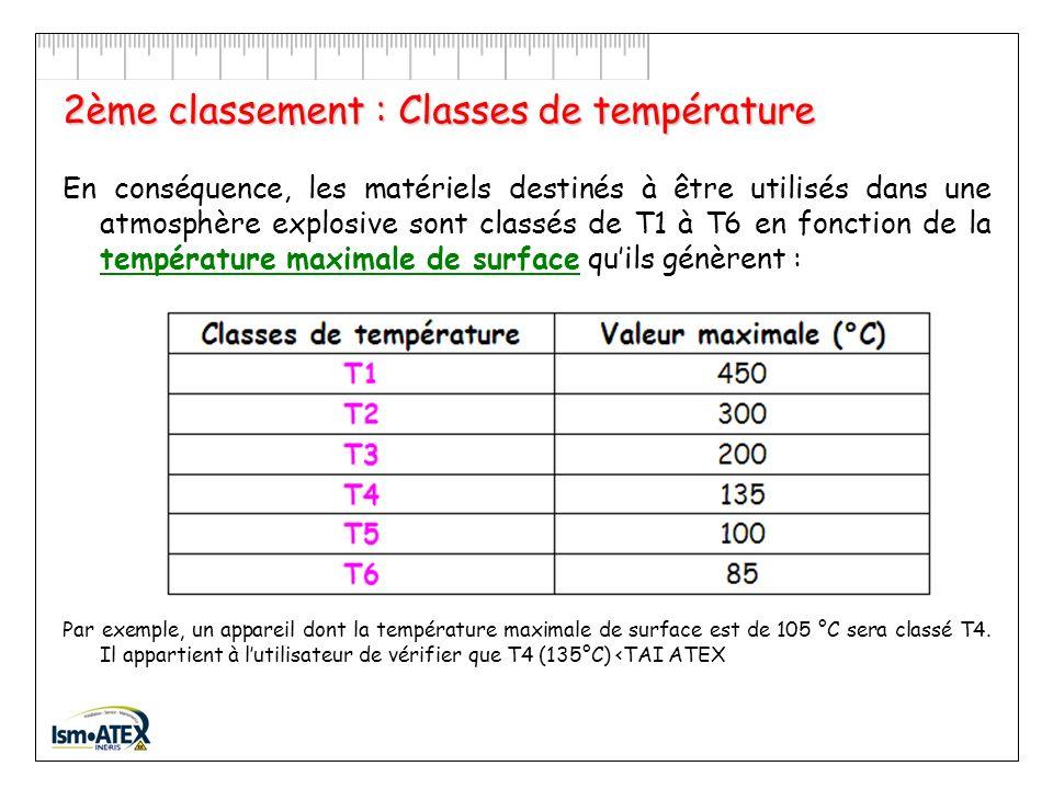 2ème classement : Classes de température Les diverses substances peuvent senflammer à des températures différentes.