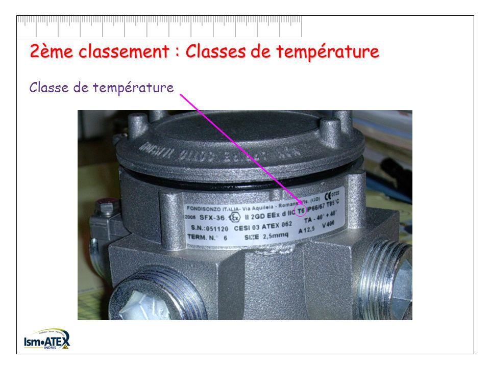 2ème classement : Classes de température En conséquence, les matériels destinés à être utilisés dans une atmosphère explosive sont classés de T1 à T6 en fonction de la température maximale de surface quils génèrent : Par exemple, un appareil dont la température maximale de surface est de 105 °C sera classé T4.