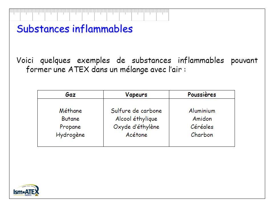 Quand peut-on être en présence dune ATEX ? Condition 1 : Il faut la présence dun comburant et dun combustible Dans un mélange formant une ATEX, loxygè