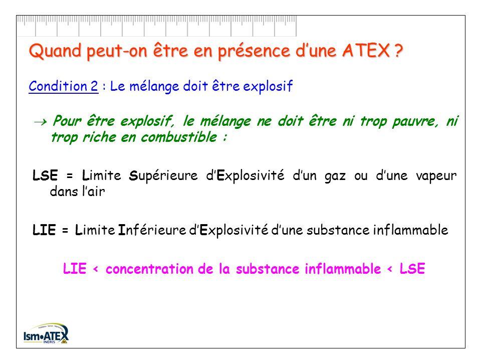 Substances inflammables Voici quelques exemples de substances inflammables pouvant former une ATEX dans un mélange avec lair :