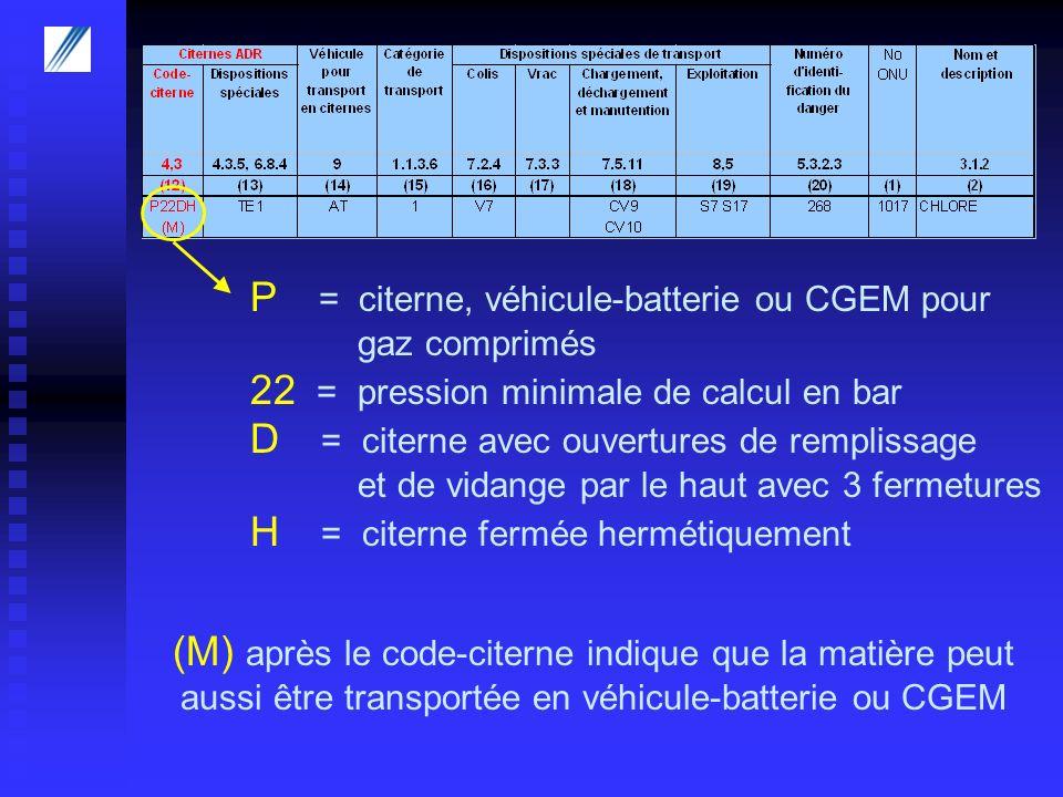 P = citerne, véhicule-batterie ou CGEM pour gaz comprimés 22 = pression minimale de calcul en bar D = citerne avec ouvertures de remplissage et de vid