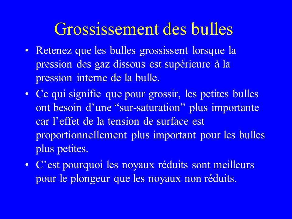 Grossissement des bulles Retenez que les bulles grossissent lorsque la pression des gaz dissous est supérieure à la pression interne de la bulle. Ce q