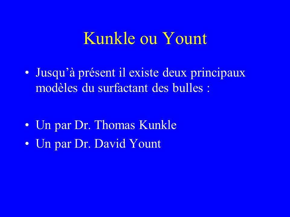 Kunkle ou Yount Jusquà présent il existe deux principaux modèles du surfactant des bulles : Un par Dr. Thomas Kunkle Un par Dr. David Yount