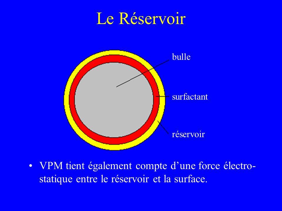 Le Réservoir VPM tient également compte dune force électro- statique entre le réservoir et la surface. bulle surfactant réservoir