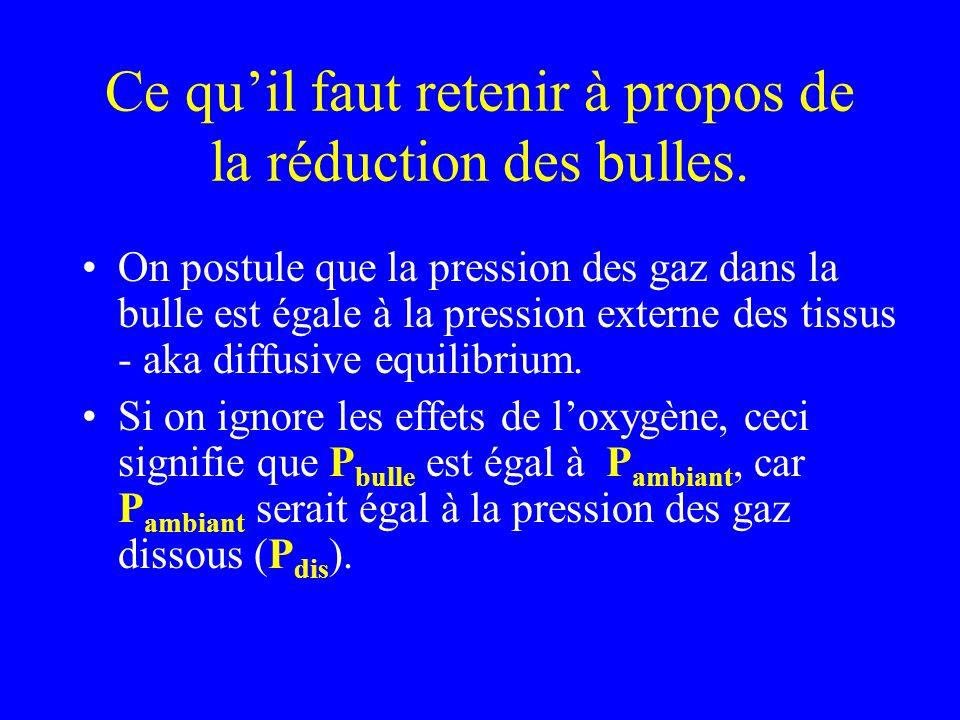 Ce quil faut retenir à propos de la réduction des bulles. On postule que la pression des gaz dans la bulle est égale à la pression externe des tissus
