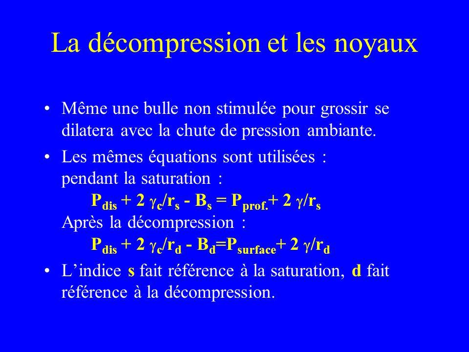 La décompression et les noyaux Même une bulle non stimulée pour grossir se dilatera avec la chute de pression ambiante. Les mêmes équations sont utili