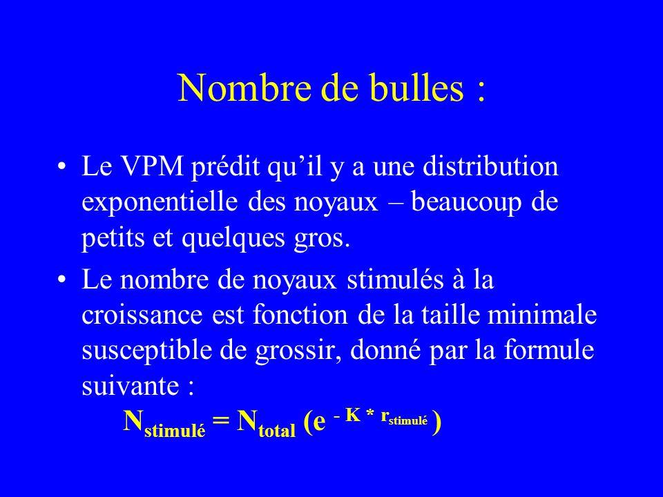 Nombre de bulles : Le VPM prédit quil y a une distribution exponentielle des noyaux – beaucoup de petits et quelques gros. Le nombre de noyaux stimulé
