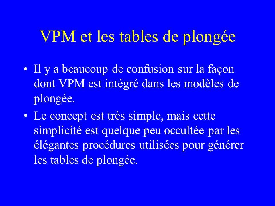 VPM et les tables de plongée Il y a beaucoup de confusion sur la façon dont VPM est intégré dans les modèles de plongée. Le concept est très simple, m