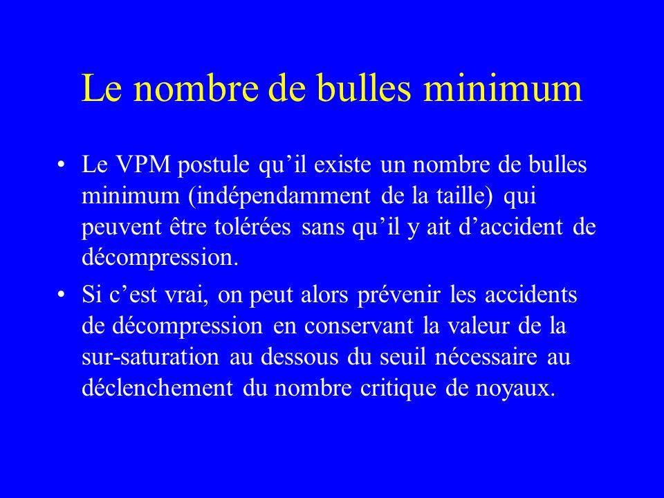 Le nombre de bulles minimum Le VPM postule quil existe un nombre de bulles minimum (indépendamment de la taille) qui peuvent être tolérées sans quil y