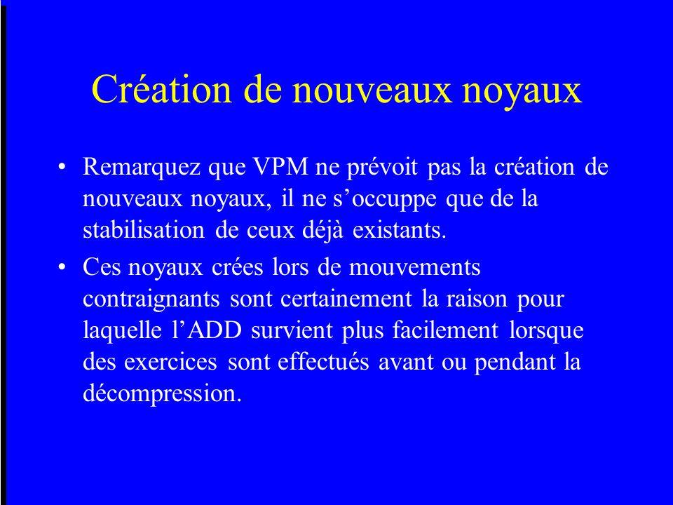 Création de nouveaux noyaux Remarquez que VPM ne prévoit pas la création de nouveaux noyaux, il ne soccuppe que de la stabilisation de ceux déjà exist