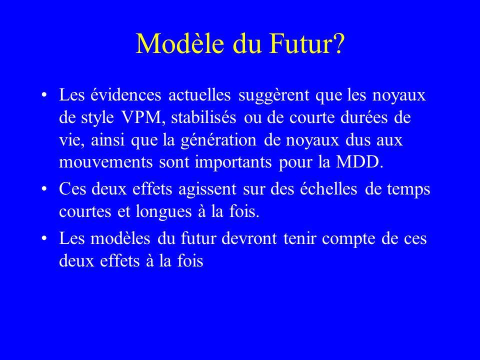 Modèle du Futur? Les évidences actuelles suggèrent que les noyaux de style VPM, stabilisés ou de courte durées de vie, ainsi que la génération de noya