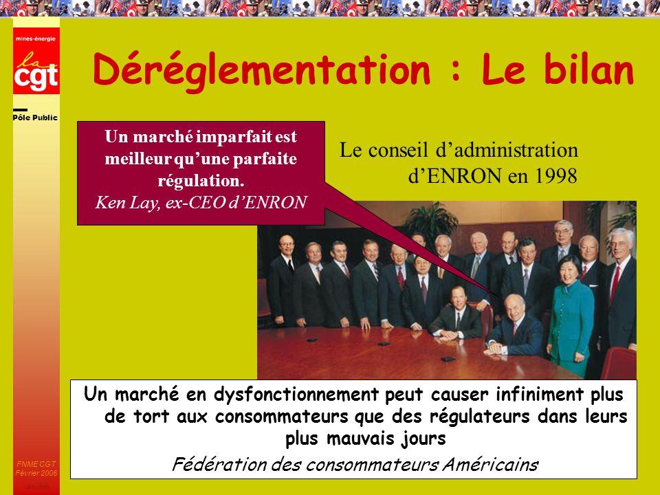 Pôle Public JMK 2003 FNME CGT Février 2006 11 Déréglementation : Le bilan Un marché imparfait est meilleur quune parfaite régulation.