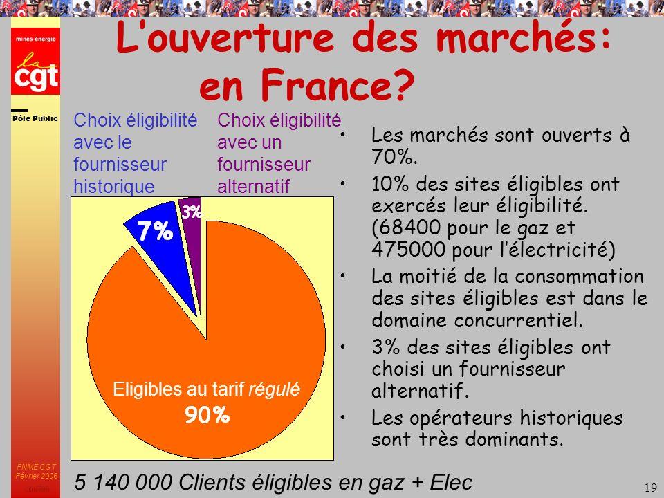 Pôle Public JMK 2003 FNME CGT Février 2006 19 Louverture des marchés: en France.