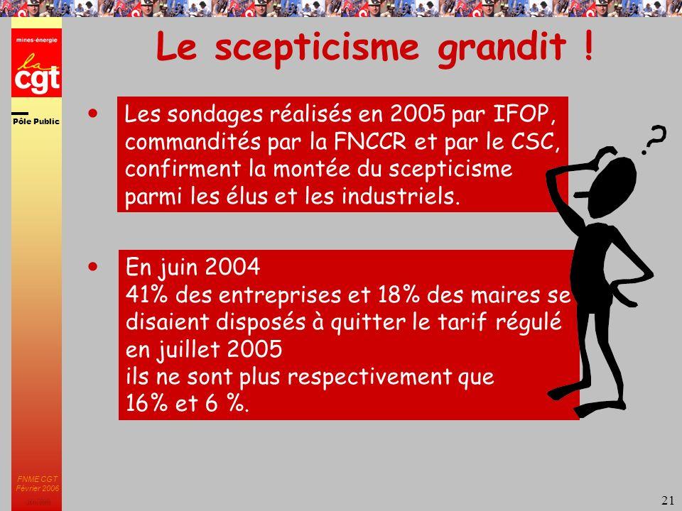 Pôle Public JMK 2003 FNME CGT Février 2006 21 Le scepticisme grandit .
