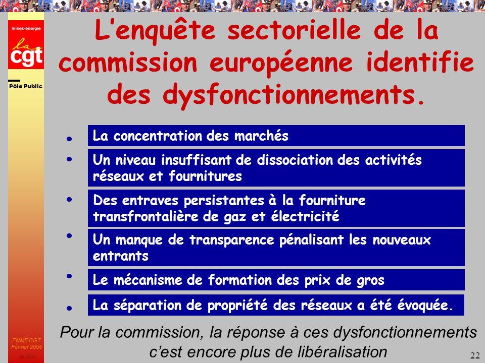 Pôle Public JMK 2003 FNME CGT Février 2006 22 Lenquête sectorielle de la commission européenne identifie des dysfonctionnements.