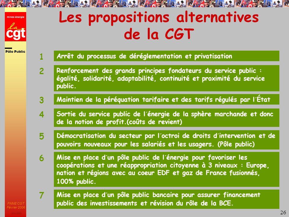 Pôle Public JMK 2003 FNME CGT Février 2006 26 Les propositions alternatives de la CGT Arrêt du processus de déréglementation et privatisation 1 Renforcement des grands principes fondateurs du service public : égalité, solidarité, adaptabilité, continuité et proximité du service public.