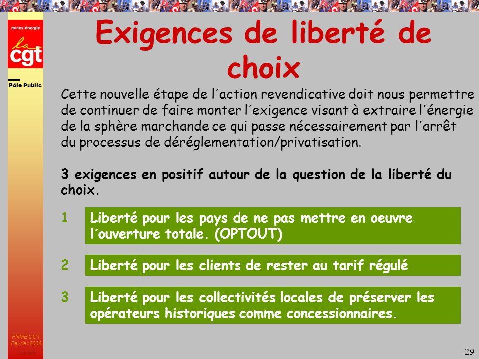 Pôle Public JMK 2003 FNME CGT Février 2006 29 Exigences de liberté de choix 3 exigences en positif autour de la question de la liberté du choix.