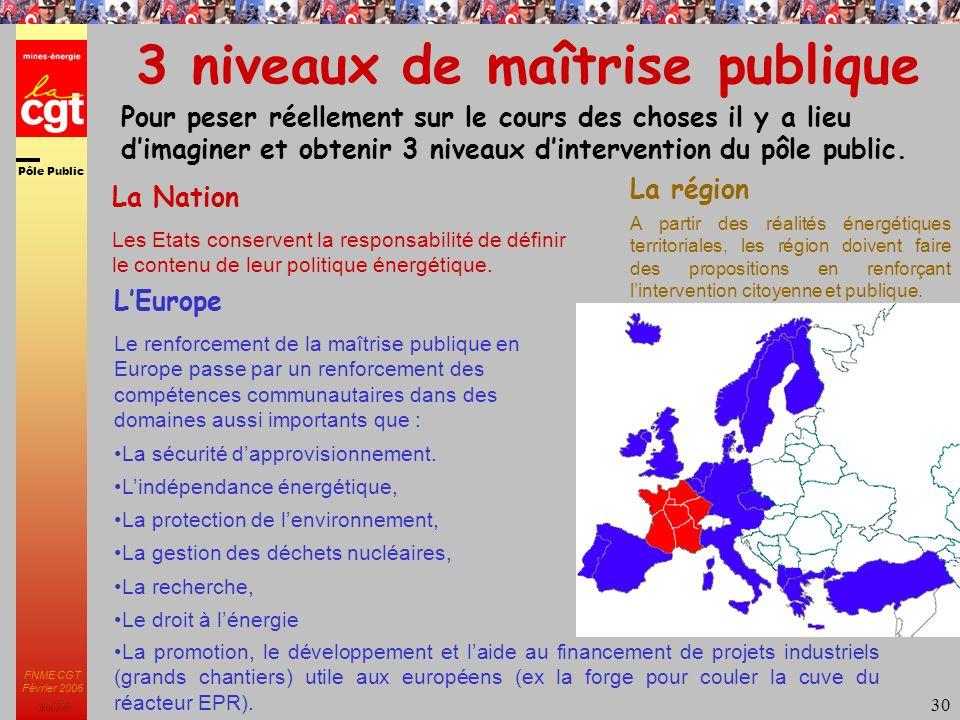 Pôle Public JMK 2003 FNME CGT Février 2006 30 3 niveaux de maîtrise publique Pour peser réellement sur le cours des choses il y a lieu dimaginer et obtenir 3 niveaux dintervention du pôle public.