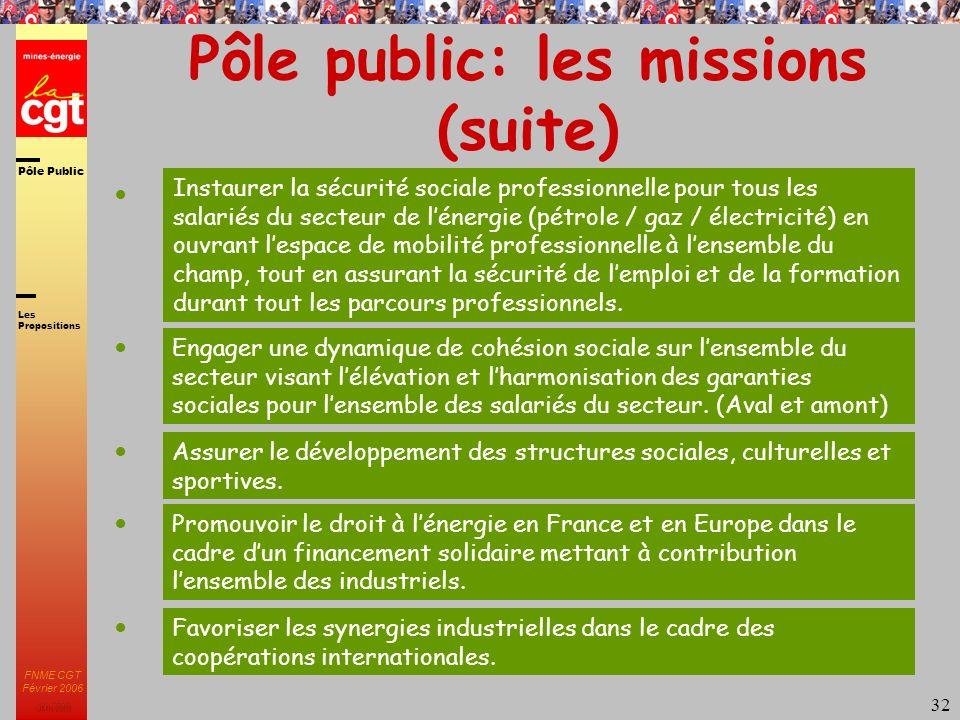 Pôle Public JMK 2003 FNME CGT Février 2006 32 Pôle public: les missions (suite) Instaurer la sécurité sociale professionnelle pour tous les salariés du secteur de lénergie (pétrole / gaz / électricité) en ouvrant lespace de mobilité professionnelle à lensemble du champ, tout en assurant la sécurité de lemploi et de la formation durant tout les parcours professionnels.