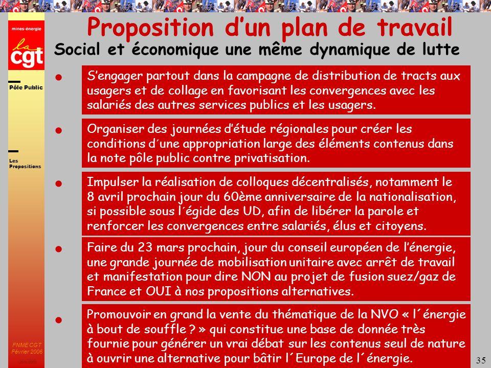 Pôle Public JMK 2003 FNME CGT Février 2006 35 Proposition dun plan de travail Social et économique une même dynamique de lutte Organiser des journées détude régionales pour créer les conditions d´une appropriation large des éléments contenus dans la note pôle public contre privatisation.