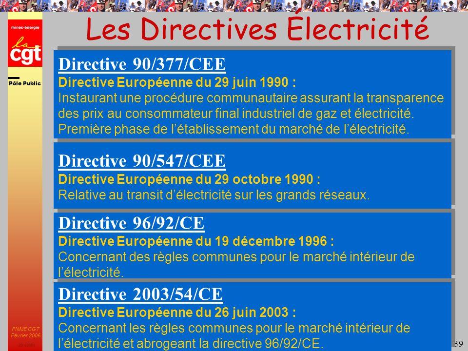 Pôle Public JMK 2003 FNME CGT Février 2006 39 Les Directives Électricité Directive 90/377/CEE Directive Européenne du 29 juin 1990 : Instaurant une procédure communautaire assurant la transparence des prix au consommateur final industriel de gaz et électricité.