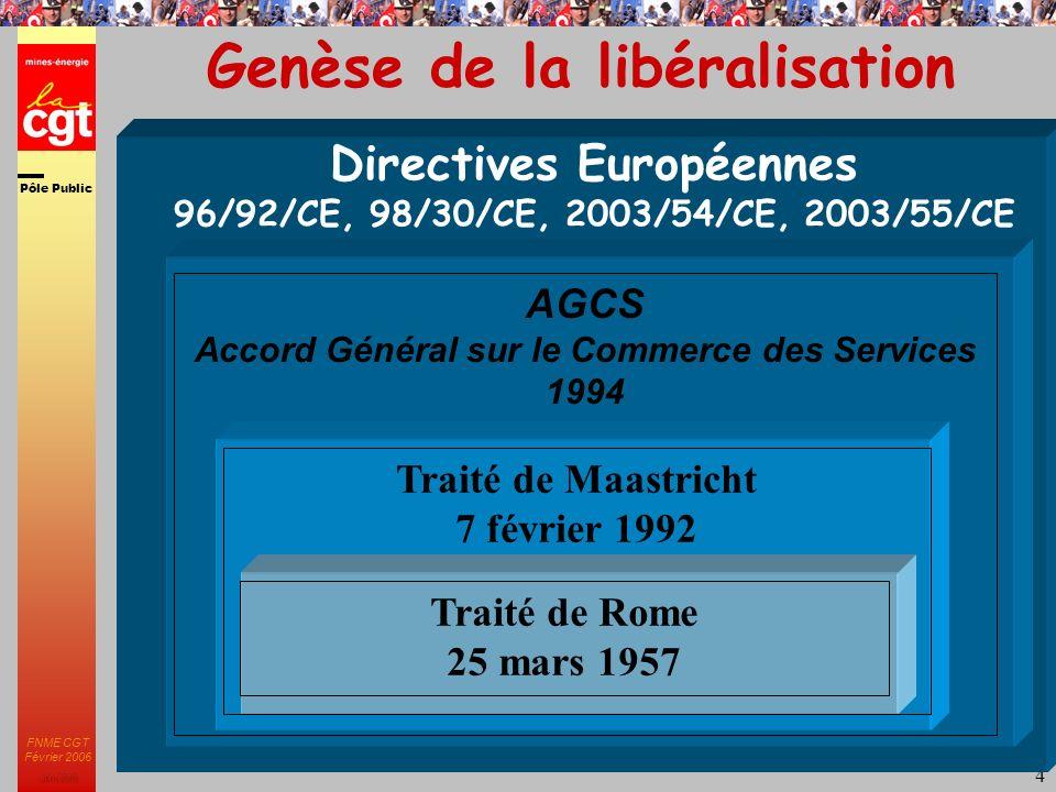 Pôle Public JMK 2003 FNME CGT Février 2006 4 Genèse de la libéralisation Directives Européennes 96/92/CE, 98/30/CE, 2003/54/CE, 2003/55/CE AGCS Accord Général sur le Commerce des Services 1994 Traité de Maastricht 7 février 1992 Traité de Rome 25 mars 1957