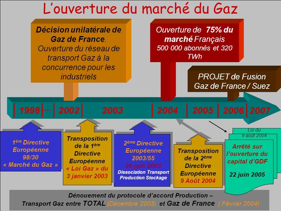 Pôle Public JMK 2003 FNME CGT Février 2006 7 Quelle évaluation, quelle bilan .