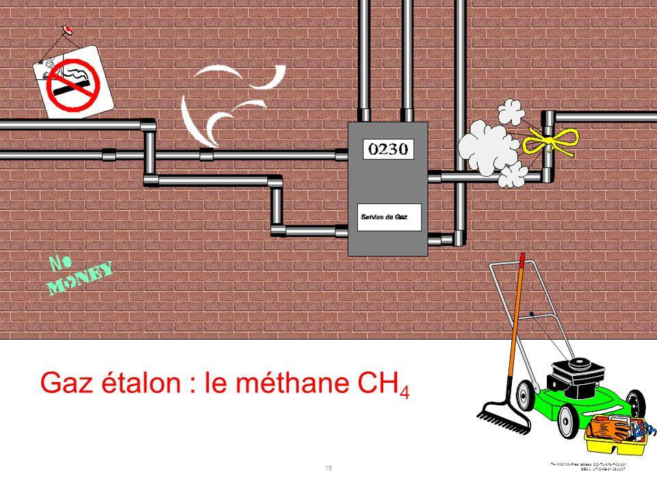 14 TH-MX2100-Pres tableau CO-TL-chb-fi-02.ppt ©ECA LT-CHB-31.05.2007 Le détecteur multigaz ne permet pas lidentification du produit ! Lappareil est ét