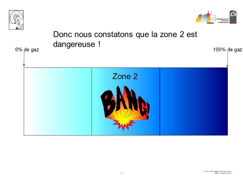 18 TH-MX2100-Pres tableau CO-TL-chb-fi-02.ppt ©ECA LT-CHB-31.05.2007 Zone 1 Zone 2 Zone 3 Dans la zone 3 il ny a plus assez doxygène pour permettre la
