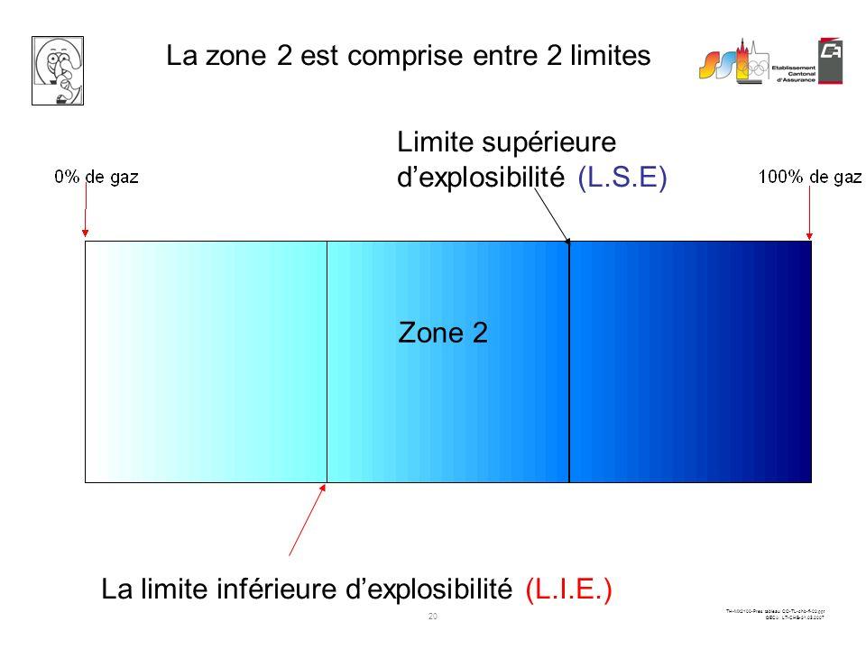 19 TH-MX2100-Pres tableau CO-TL-chb-fi-02.ppt ©ECA LT-CHB-31.05.2007 Donc nous constatons que la zone 2 est dangereuse ! Zone 2