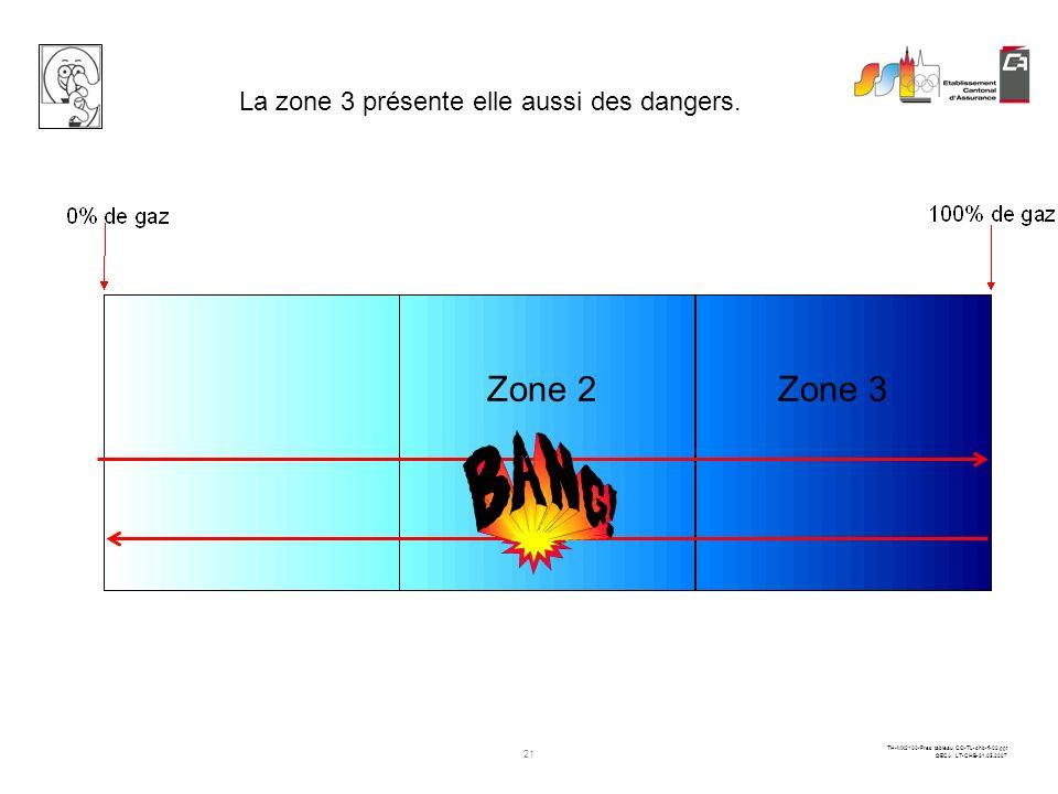 20 TH-MX2100-Pres tableau CO-TL-chb-fi-02.ppt ©ECA LT-CHB-31.05.2007 Zone 2 La zone 2 est comprise entre 2 limites La limite inférieure dexplosibilité