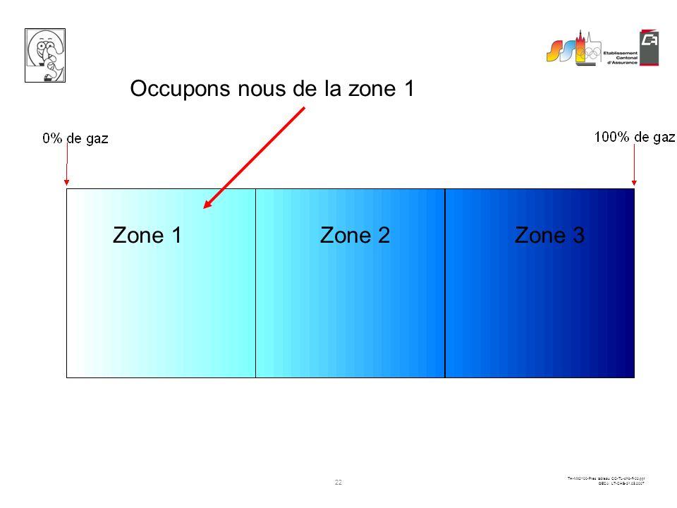 21 TH-MX2100-Pres tableau CO-TL-chb-fi-02.ppt ©ECA LT-CHB-31.05.2007 La zone 3 présente elle aussi des dangers. Zone 3Zone 2