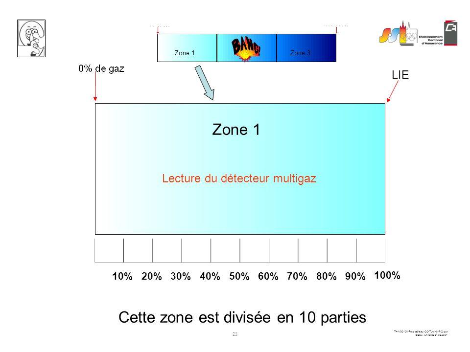 22 TH-MX2100-Pres tableau CO-TL-chb-fi-02.ppt ©ECA LT-CHB-31.05.2007 Zone 1 Zone 2 Zone 3 Occupons nous de la zone 1