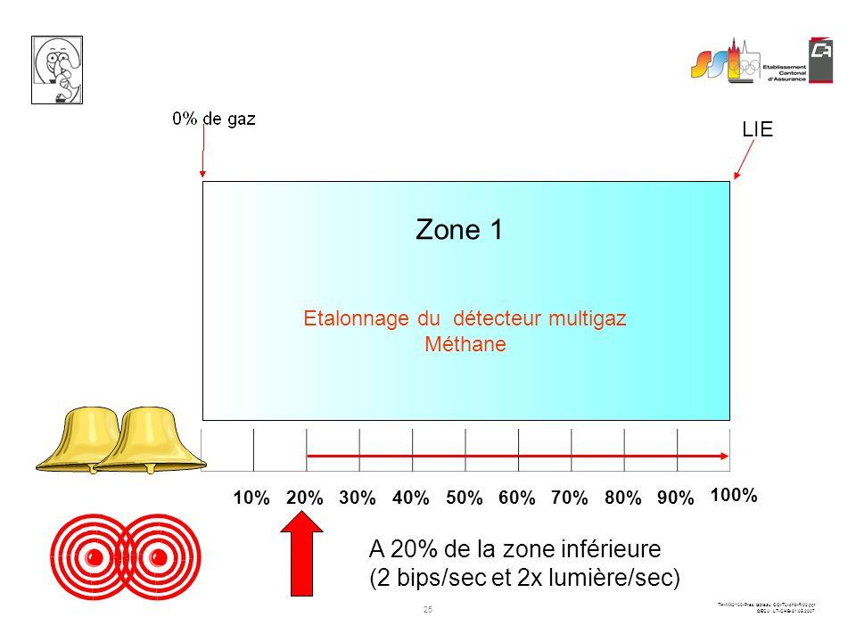 24 TH-MX2100-Pres tableau CO-TL-chb-fi-02.ppt ©ECA LT-CHB-31.05.2007 A 10% de la zone inférieure dexplosibilité lalarme retentit ! (1 bip/sec et 1x lu