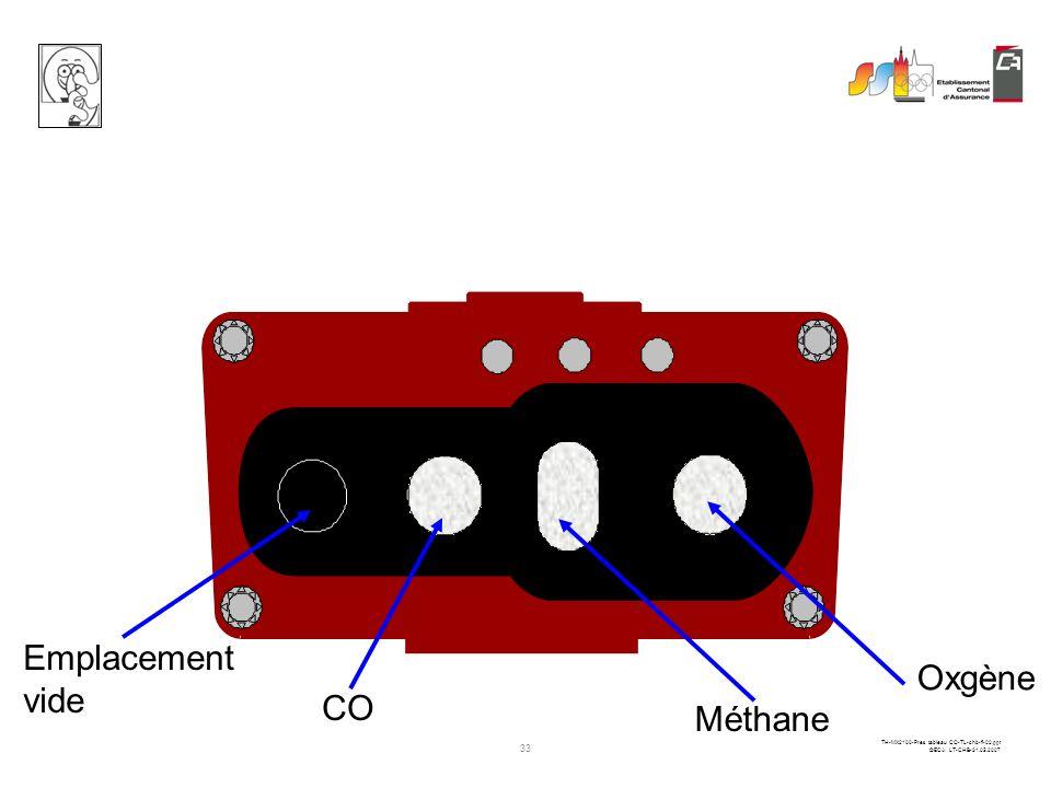 32 TH-MX2100-Pres tableau CO-TL-chb-fi-02.ppt ©ECA LT-CHB-31.05.2007 Multifonction Marche / Arrêt / Validation Ecran Alarme visuelle Quittance des ala
