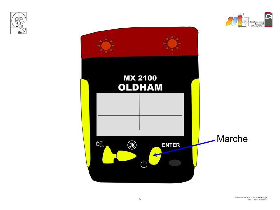 33 TH-MX2100-Pres tableau CO-TL-chb-fi-02.ppt ©ECA LT-CHB-31.05.2007 Oxgène Méthane CO Emplacement vide