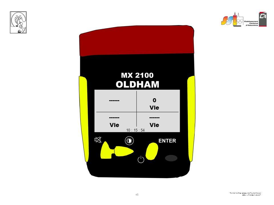 44 TH-MX2100-Pres tableau CO-TL-chb-fi-02.ppt ©ECA LT-CHB-31.05.2007 PPM CO % O2LIE CH4 ------0 20.90 10 : 15 : 54 1 pression