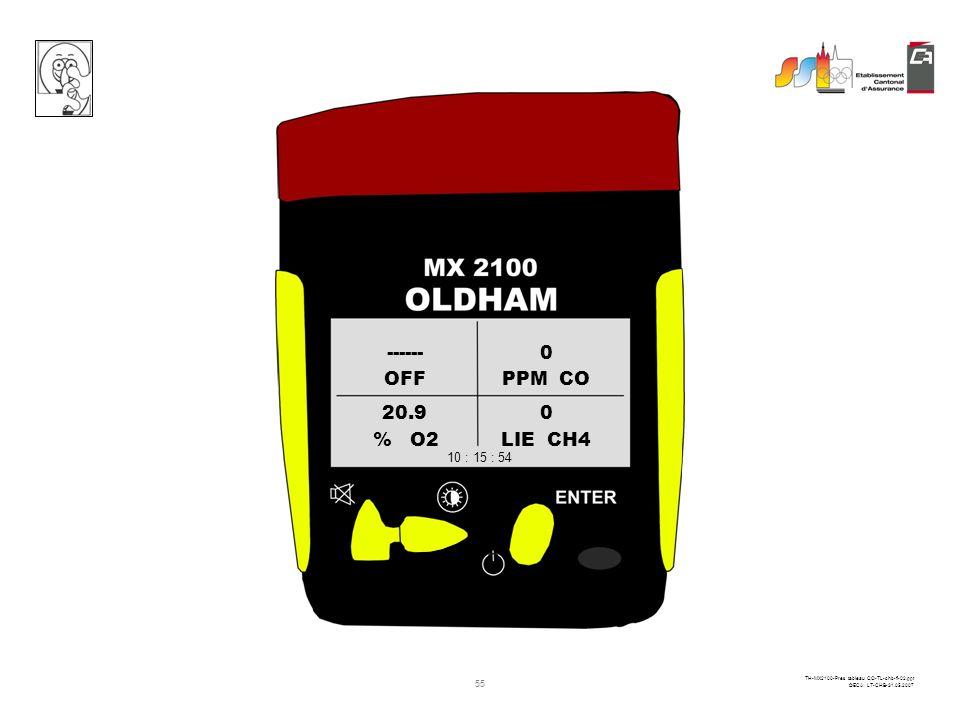 54 TH-MX2100-Pres tableau CO-TL-chb-fi-02.ppt ©ECA LT-CHB-31.05.2007 PPM CO % O2LIE CH4 ------0 20.90 10 : 15 : 54 OFFPPM CO % O2LIE CH4 ------0 20.90
