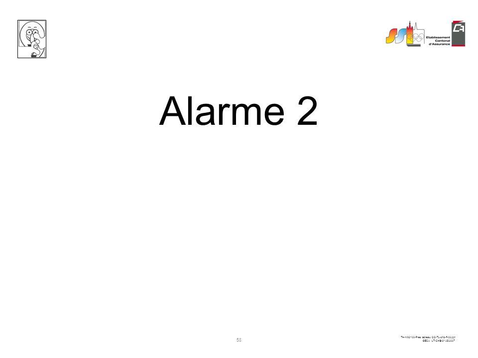 57 TH-MX2100-Pres tableau CO-TL-chb-fi-02.ppt ©ECA LT-CHB-31.05.2007 OFFPPM CO % O2 ------0 20.910 10 : 15 : 54 LIE CH4 Alarme 1 Quittancer le signal